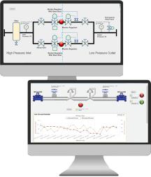 Gas Distribution data screens from cloud SCADA