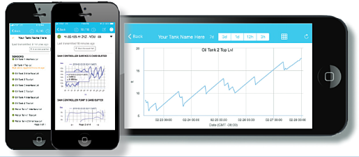 Zedi Go mobile app for oil and gas production data screen shots