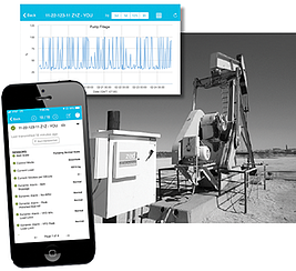 Automation as a Service for oil and gas production