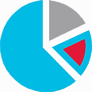 PieChart colors.png