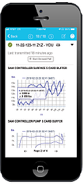 Phone app for oil and gas production data input