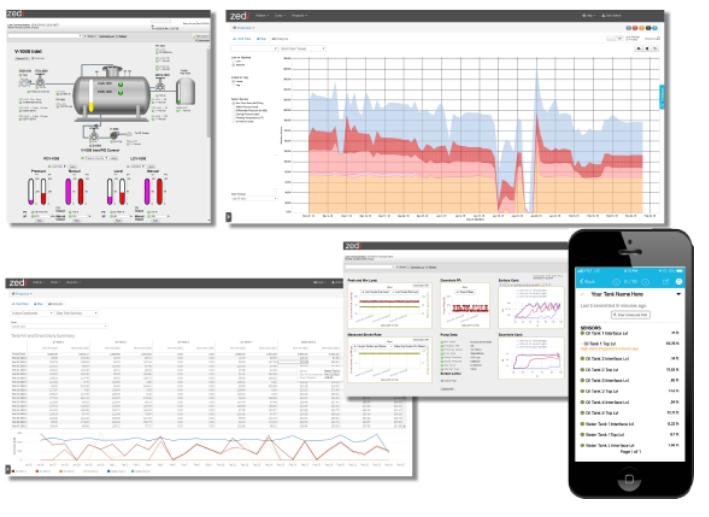 Zedi Access for accurate remote operational cloud data