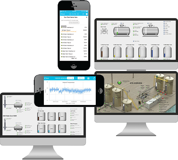 Tank monitoring and control automation and software as a service in the cloud platform for oil, gas, water, wastewater, gas distribution and cold chain
