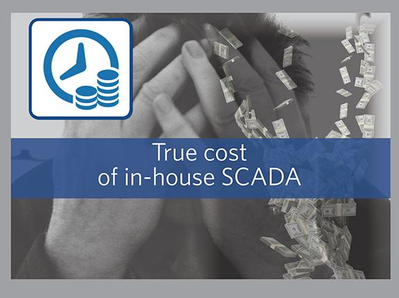 Inhouse SCADA cost