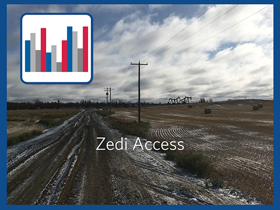 Zedi Access software for oil and gas production data and automation